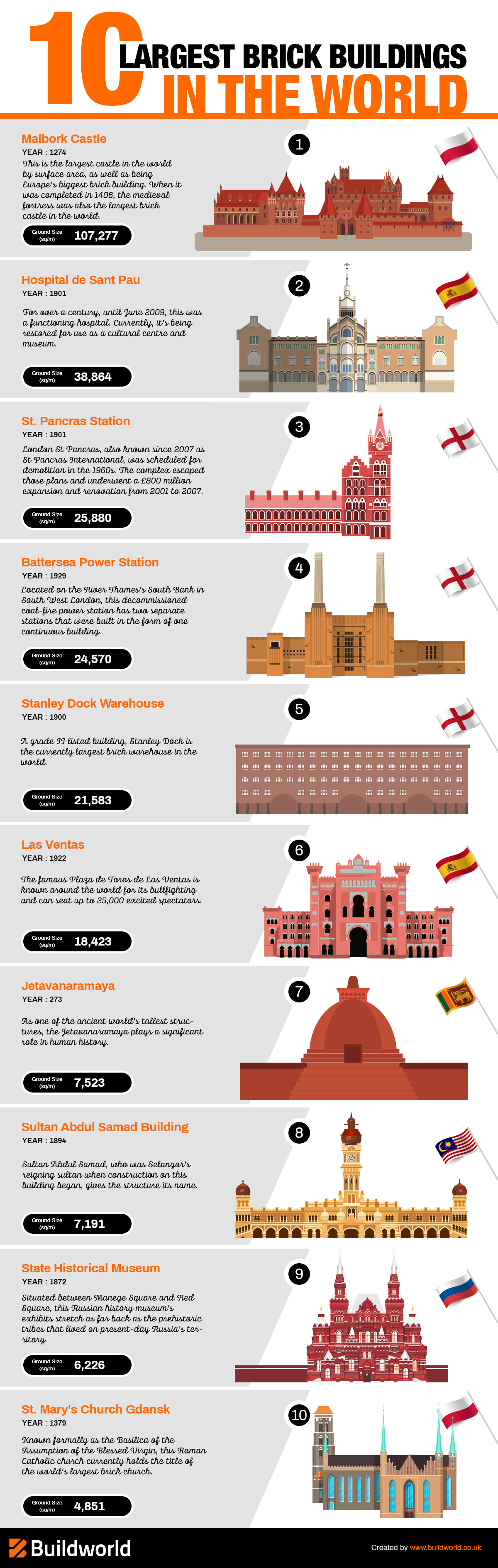 10 Largest Brick Building In The World