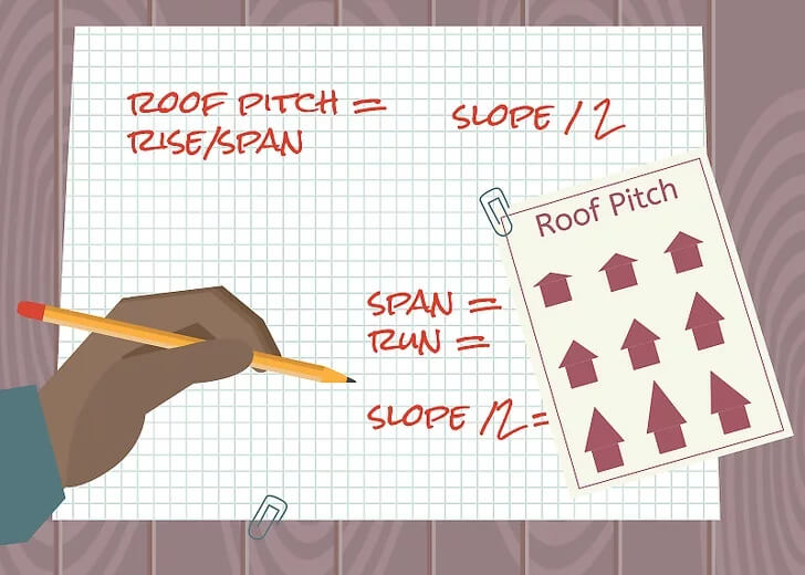 Calculate the Roof Area